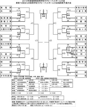 2019高校ラグビー福岡県予選.jpg